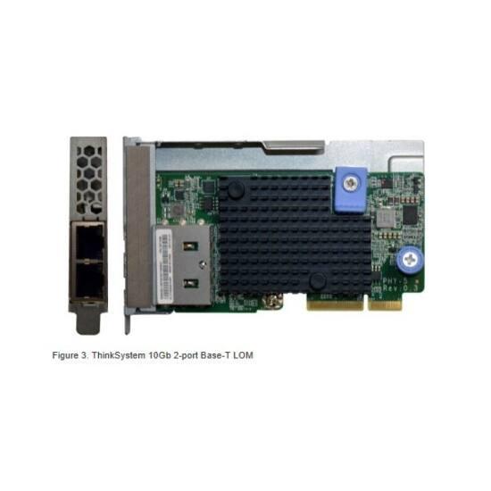 LENOVO szerver LAN - 10Gb 2-port Base-T LOM (ThinkSystem)