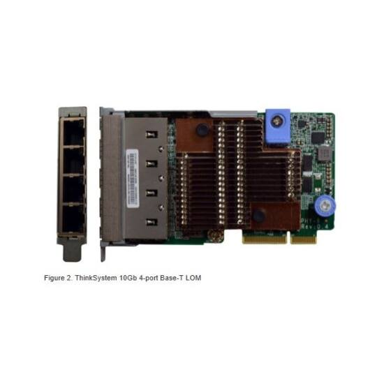 LENOVO szerver LAN - 10Gb 4-port Base-T LOM (ThinkSystem)