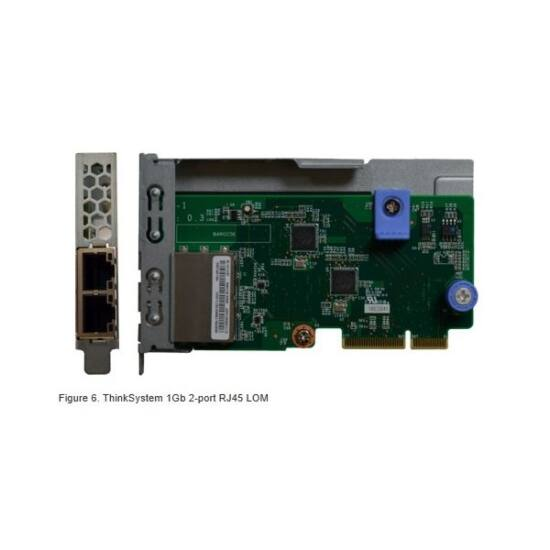 LENOVO szerver LAN - 1Gb 2-port RJ45 LOM (ThinkSystem)